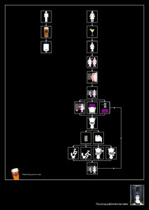 Goldstar Beer: Flow chart, 1 | Ads of the World
