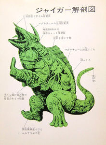 Illustrated anatomy of Gamera and foes ~ Pink Tentacle
