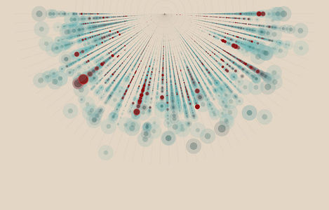 Ghost Counties on Datavisualization.ch
